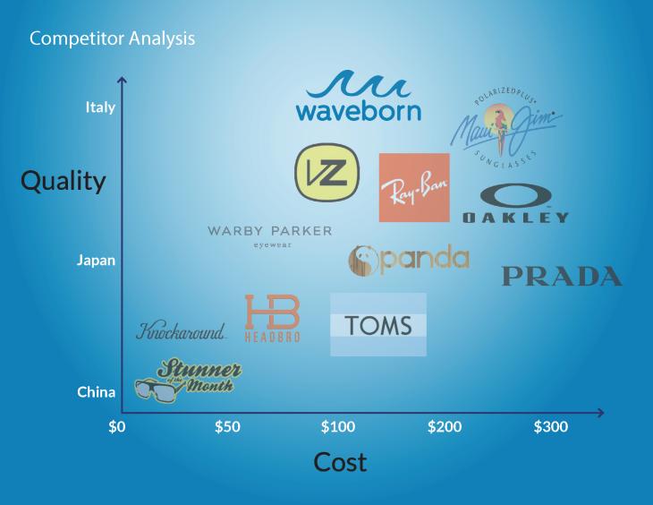 Waveborn Investment Presentation_Page_06